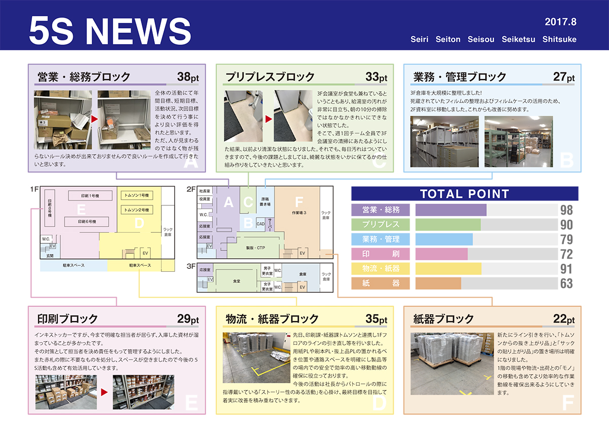 5Sニュース8月号
